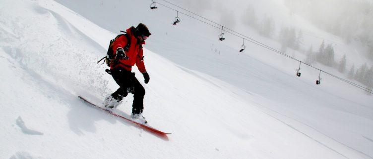 Wintersport paklijst; Alles wat je moet meenemen op wintersport